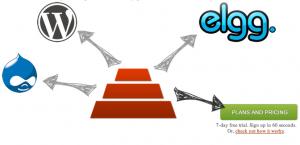Link Pyramider