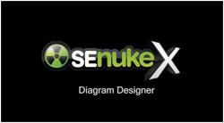 Senuke X diagram designer
